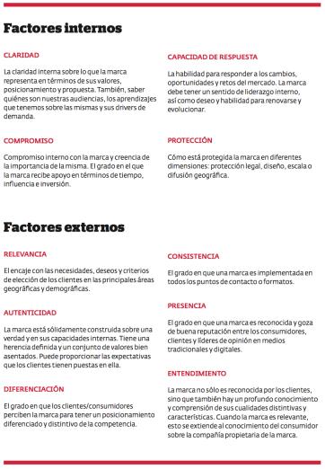 Los 10 criterios internos y externos